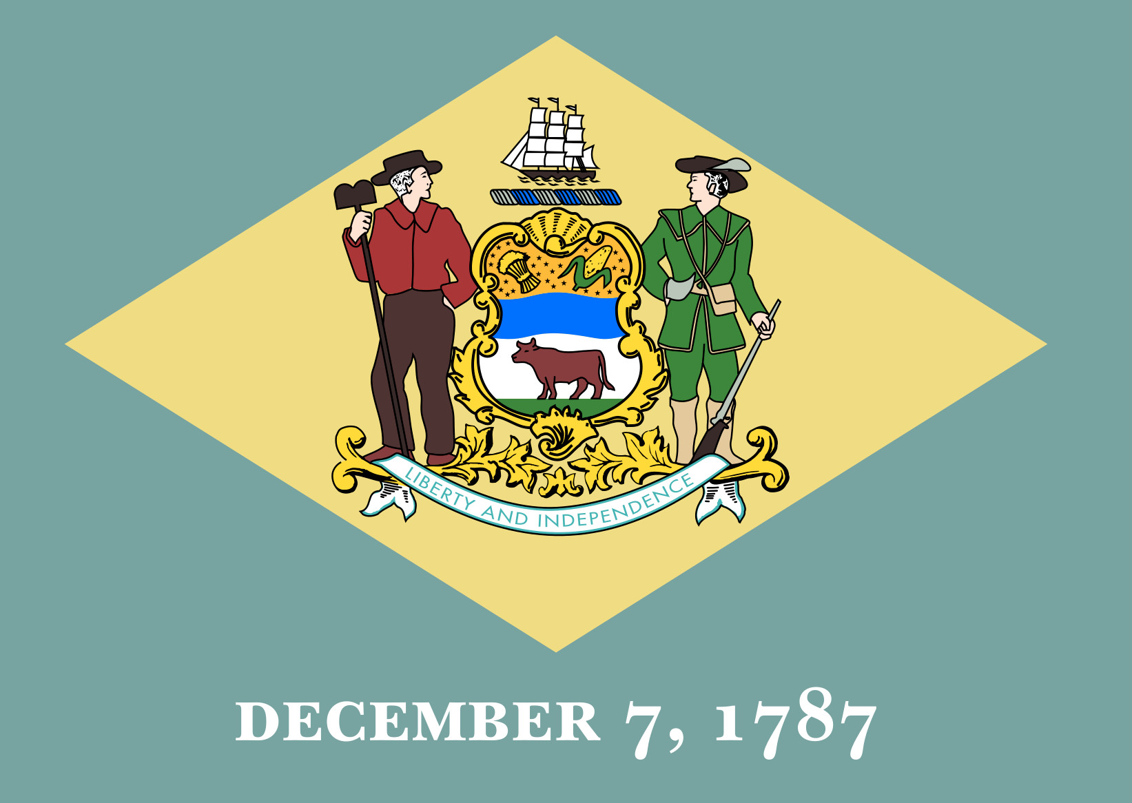 Delaware Facts Maps and Attractions